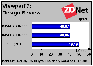 Viewperf 7: Design Review