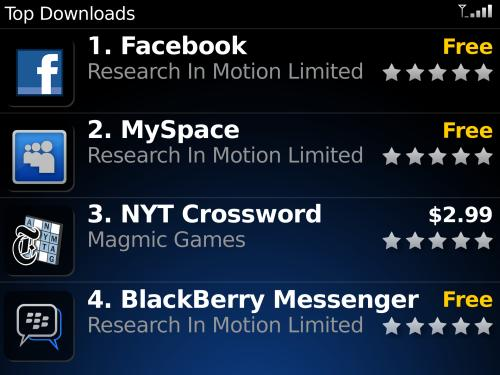 Die Top-Downloads in RIMs BlackBerry App World (Screenshot: CNET)