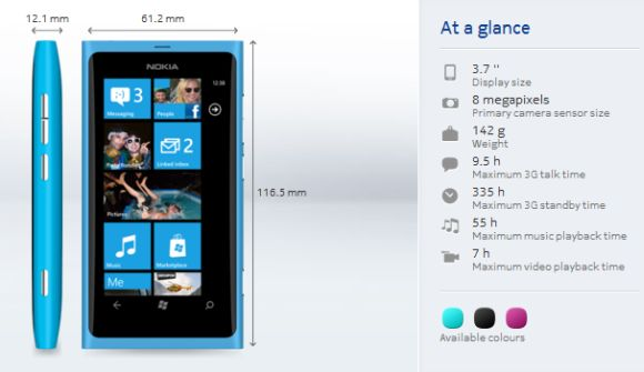 Nokia Lumia 800 (Screenshot: ZDNet)