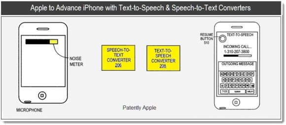 Apple imaginiert gemischte Konversationen aus Sprache und Text (Bild: USPTO, via Patently Apple).