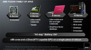 AMD richtet die Z-Series-APUs auf Tablets aus (Screenshot: Android Community).