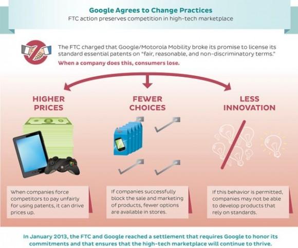 Einigung zwischen FTC und Google