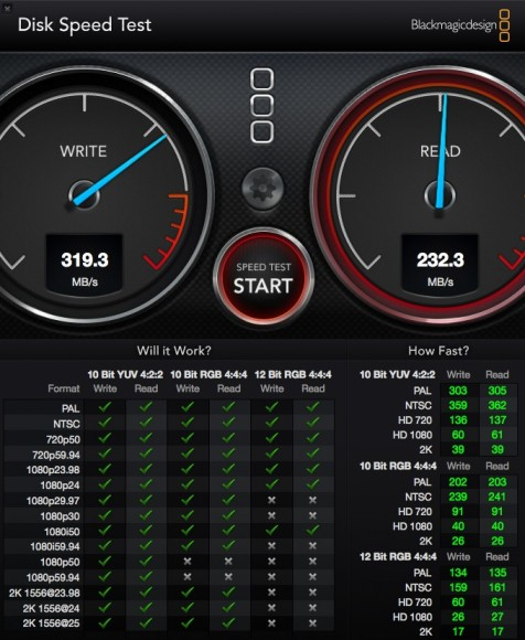 G-Raid-Thunderbolt: Black Magic Design Disk Speed Test