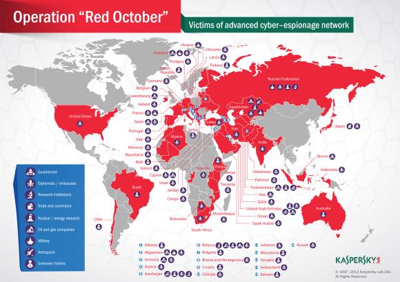 Geografische Verbreitung von Roter Oktober (Bild: Kaspersky)