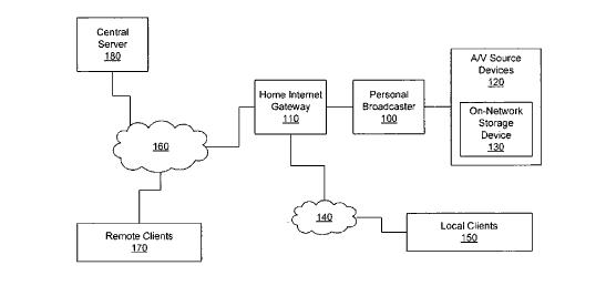 """Patent 8.051.454 beschreibt ein """"Personal Media Broadcasting System mit Ausgangspuffer"""""""
