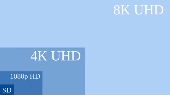 Die UHD-Auflösungen 4K und 8K im Vergleich zu SD und Full HD (Bild: Creative Commons)