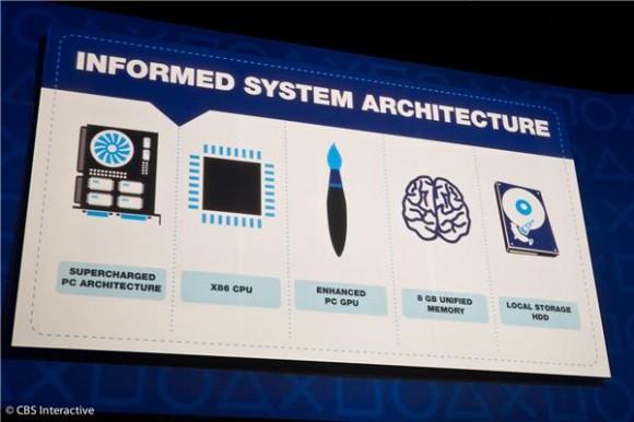 Die Playstation 4 setzt auf PC-Komponenten (Bild: Sarah Tew/CNET).