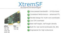 EMC XtremSF