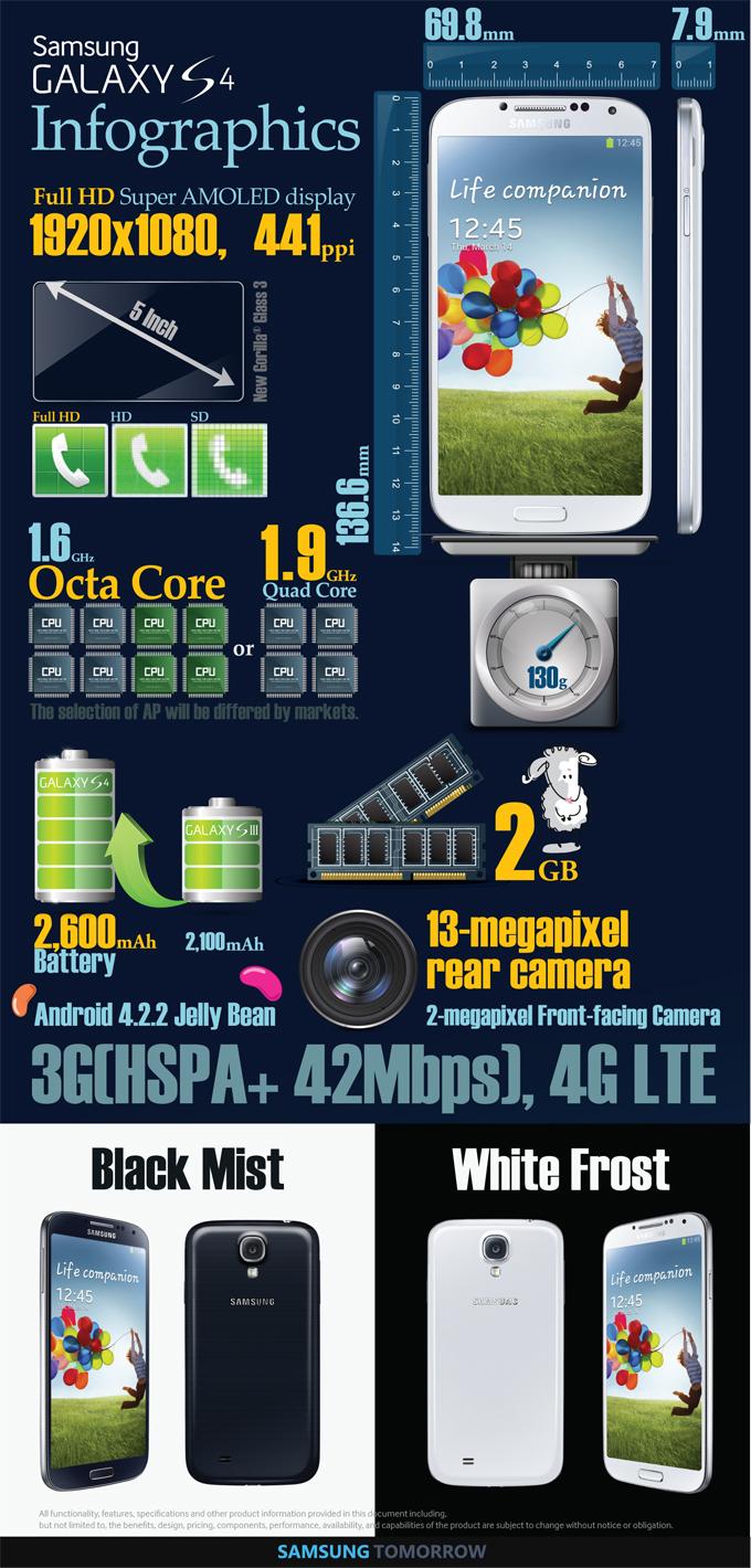 Samsung Galaxy s4 Market Price Samsung Galaxy s4