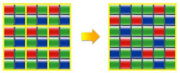 Fujifilms X-Trans-Sensor (rechts) nutzt eine andere Farbfilteranordnung als die traditionelle Bayer-Matrix (Bild: Fujifilm).