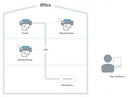 Ein Printserver kann Netzwerk- und USB-Drucker einfach mit Smartphones und Tabletts verbinden Grafik: Lantronix).