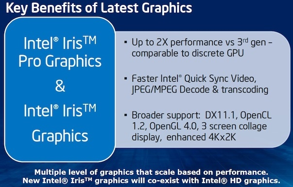 Die Vorteile von Iris gegenüber den HD-GPUs von Ivy Bridge (Bild: Intel)