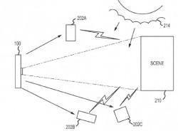 Synchronisierung von Smartphone-Leuchten (Bild: Apple, via USPTO)