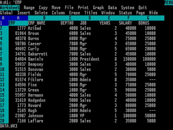 Die Tabellenkalkulation Lotus 123 trug zum Erfolg des IBM-PC bei (Bild: Wikimedia).