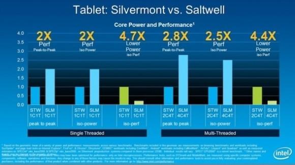 Intel: Vergleich der Atom-Architekturen Silvermont und Saltwell