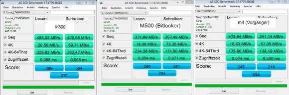 Crucial-M500-benchmark-f