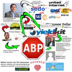 Die Verflechtung großer deutscher Webfirmen mit den Entwicklern des Werbeblockers Adblock Plus (Grafik: Sascha Pallenberg/Mobilegeeks.de)