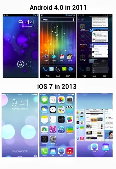 iOS 7 im Vergleich zu Android 4.0 (Bild: MIUI)
