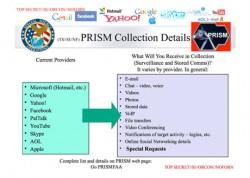 PRISM-Präsentation der NSA