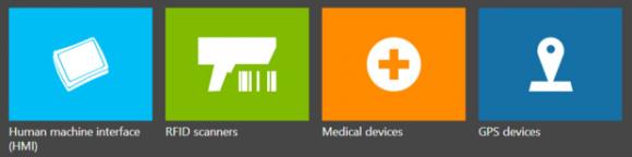 Einsatzgebiete von Windows Embedded Compact 2013
