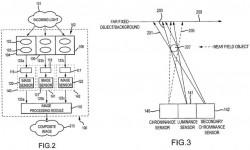 Apple zugesprochenes Triple-Sensor-Patent (Bild: via USPTO)