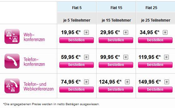 Das Festpreisangebot für Web- und Telefonkonferenzen der Deutschen Telekom lohnt sich für Firmen mit Bedarf an Meetings in kleinen Teams schon ab 10 Konferenzstunden monatlich (Grafik: Deutsche Telekom, Beträge sind Nettopreise).