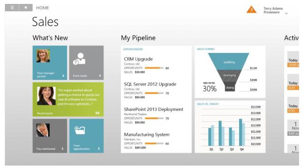 Microsoft: CRM-Apps für iPad und Windows 8 liegen im Plan