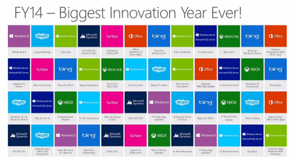 Microsoft kündigt Produktneuheiten für sein Fiskaljahr 2014 an