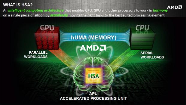 AMD HSA