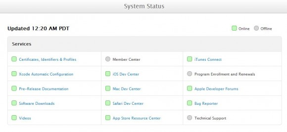 Status von Apples Developer-Site