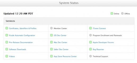 Status von Apples Developer-Site