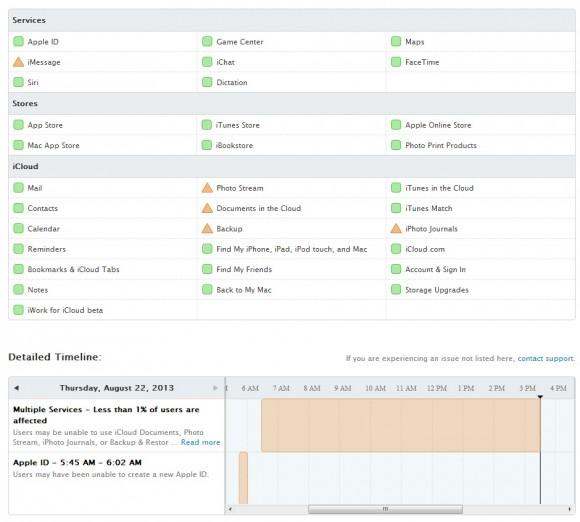 Apple-Dashboard gegen 15.30 Uhr: Die Störung hält an (Screenshot: ZDNet.de)