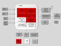 45-Dollar-PC CuBox-i1 läuft unter Android oder Linux
