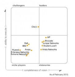 gartner-magic-quadrant-enterprise-networking