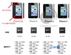 Angebliche chinesische Apple-Website mit technischen Daten des iPhone 5S (Bild via CtechCN)