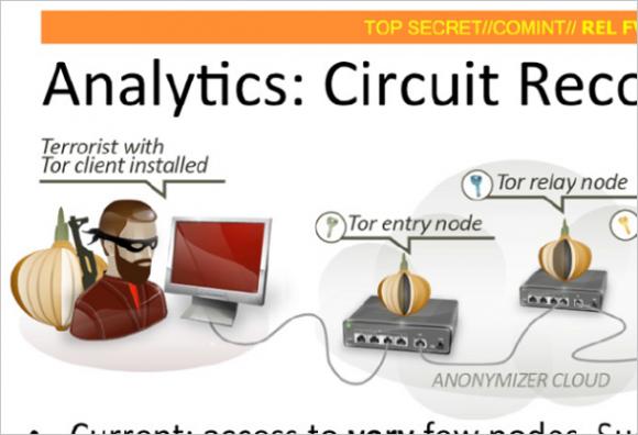 Aus der geheimen NSA-Präsentation über den Anonymisierungsdienst Tor  (Bild: Guardian)