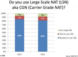CGN-Einsatz (Diagramm: NRO)