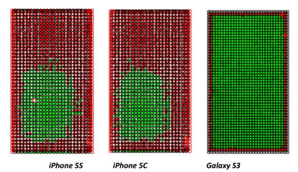 Die Touch-Genauigkeit von iPhone 5S, iPhone 5C und Galaxy S3 im Vergleich: Die roten Punkte stehen für Abweichungen von mehr als einem Millimeter (Bild: OptoFidelity).