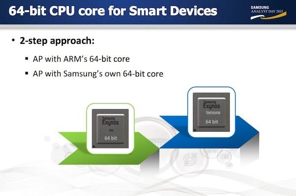 Nach einer 64-Bit-CPU auf ARM-Basis will Samsung ein optimiertes eigenes Design entwickeln (Bild: Samsung).