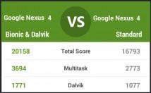 Nexus: Optimierte Qualcomm-Libraries sorgen für mehr Tempo