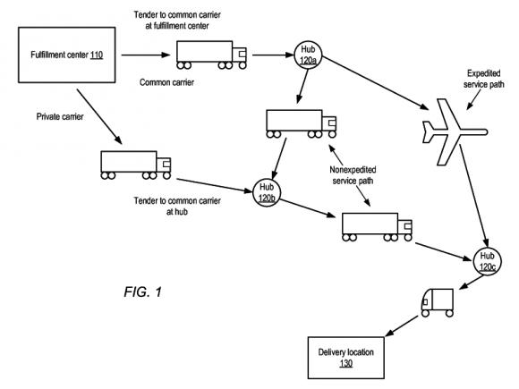 """Diese Grafik zeigt mögliche Zustellwege beim """"antizipatorischen Paketversand"""" (Bild: Amazon)."""