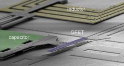 IBM fügt seinen Graphen-Feldeffekttransistor (GFET, violett markiert) nachträglich einem integrierten Schaltkreis hinzu (Bild: IBM).