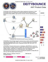 NSA-Programm Deitybounce (Bild via leaksource.wordpress.com)