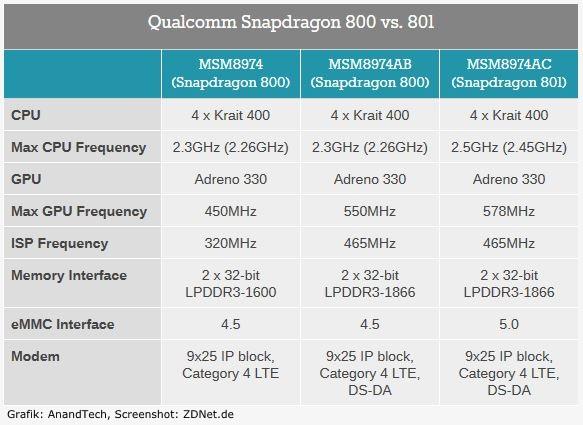Mwc Samsung Stellt Galaxy S5 Vor Update Performance