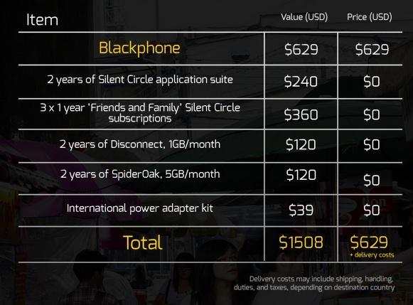 Blackphone: Wert und Preis