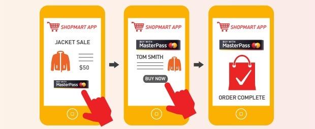 Funktionsweise von MasterPass (Diagramm: MasterCard)