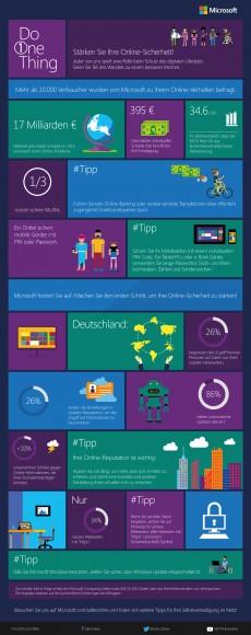 Infografik zur dritten Ausgabe des Microsoft Computing Safety Index (Grafik: Microsoft)