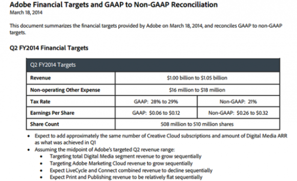 Adobe geht im Ausblick vom kontinuierlichen weiteren Wachstum seiner Cloud-Abodienste aus (Bild: Adobe).