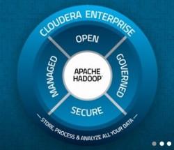 Für Cloudera steht Hadoop im Mittelpunkt (Screenshot: ZDNet).