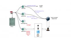 Funktionsweise von WinSpy (Diagramm: FireEye)